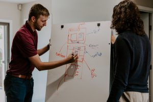 Man and woman drawing content strategy on a flipchart