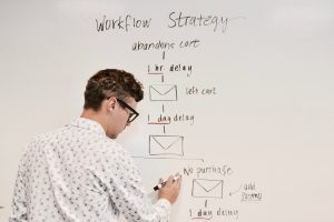 Someone writing out a UX flow on a whiteboard