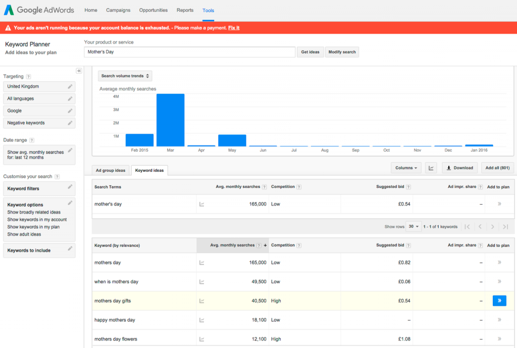Get seasonal keyword data and trends with Adwords keyword planner